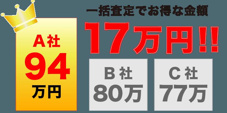 FJR1300Aの査定金額