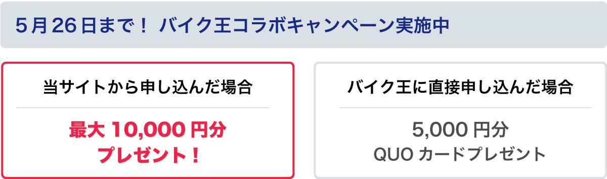 バイク王のキャンペーンでQUOカード5,000円分、バイク比較.com限定キャンペーンでAmazonギフトカード最大5,000円分プレゼント!