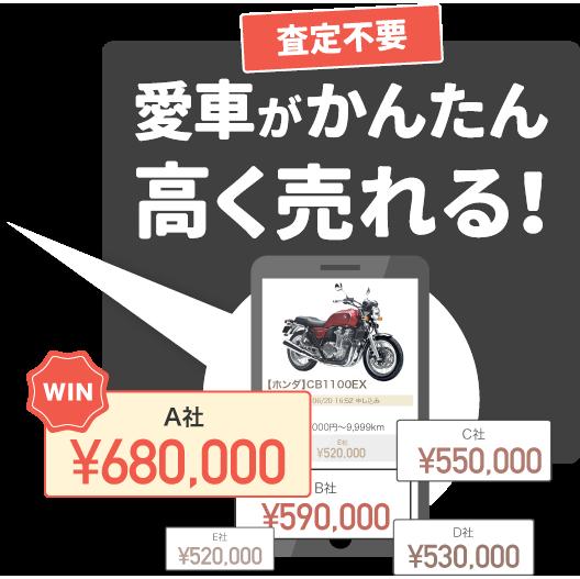 あなたのバイクを査定のプロが価格交渉!愛車がかんたん高く売れる!