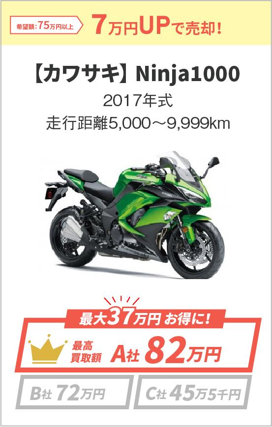 【カワサキ】Ninja1000