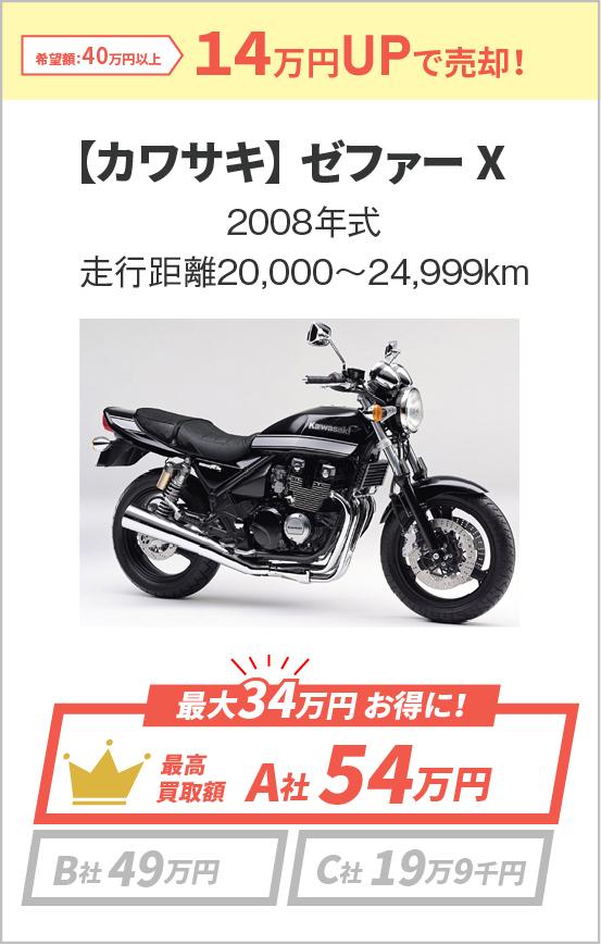 【カワサキ】ゼファー X