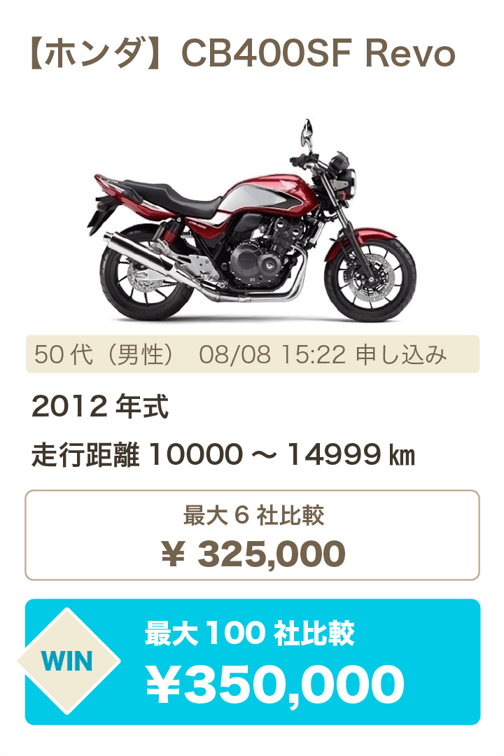 【ホンダ】CB400SF Revo、2012年式、走行距離が10,000〜14,999km、最大6社比較で売却額が¥325,000、最大100社比較で売却額が¥350,000