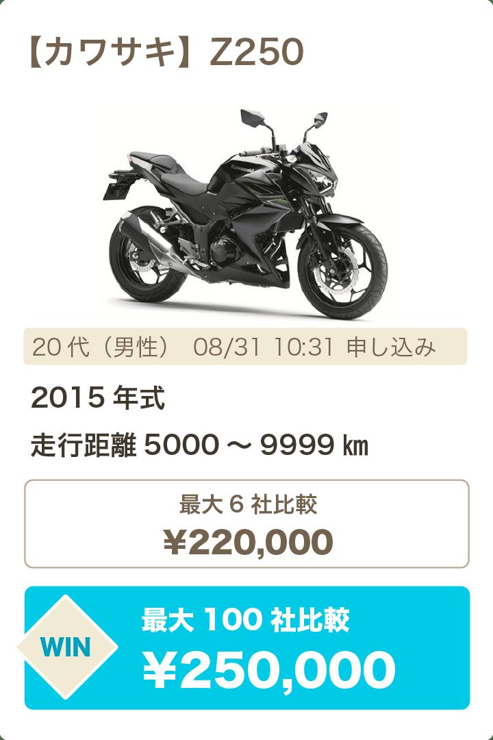 【カワサキ】Z250、2015年式、走行距離が5,000〜9,999km、最大6社比較で売却額が¥220,000、最大100社比較で売却額が¥250,000