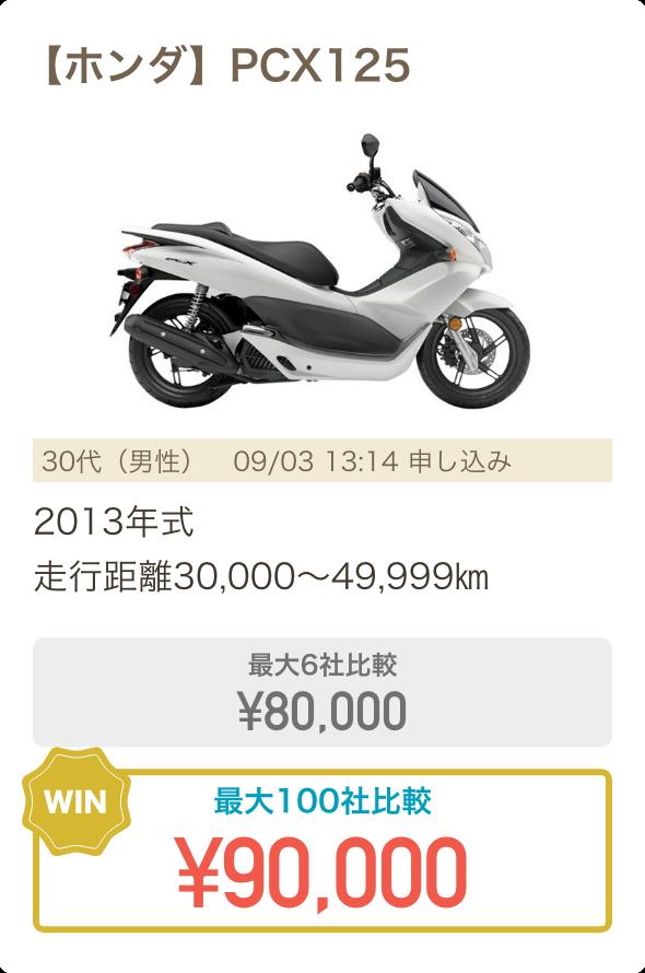 【ホンダ】PCX125、2013年式、走行距離が30,000〜49,999km、最大6社比較で売却額が¥80,000、最大100社比較で売却額が¥90,000