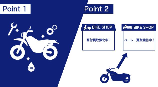 バイクを高く売る方法をまとめた画像