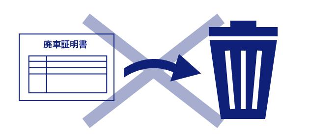 廃車証明書をゴミ箱に捨てないように注意喚起する画像