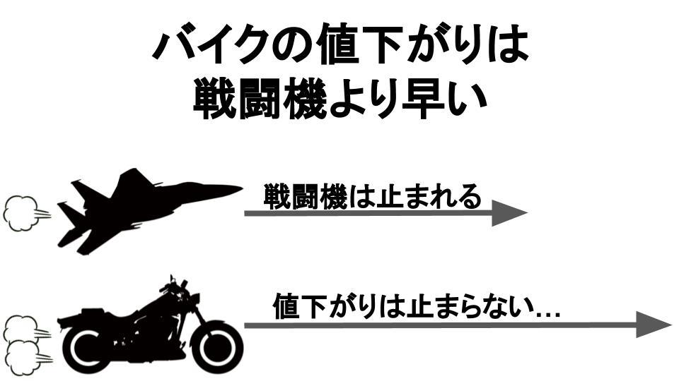 バイク 買い替え 時期