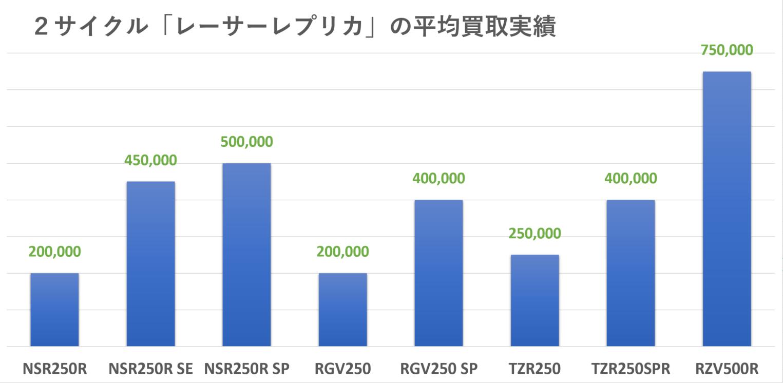 kawasaki:2サイクル:レーサーレプリカ