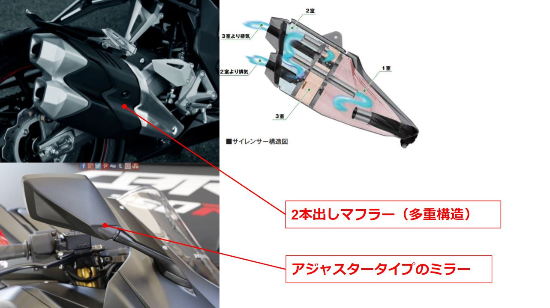 新型CBR250RRのその他、マフラーなどの詳細