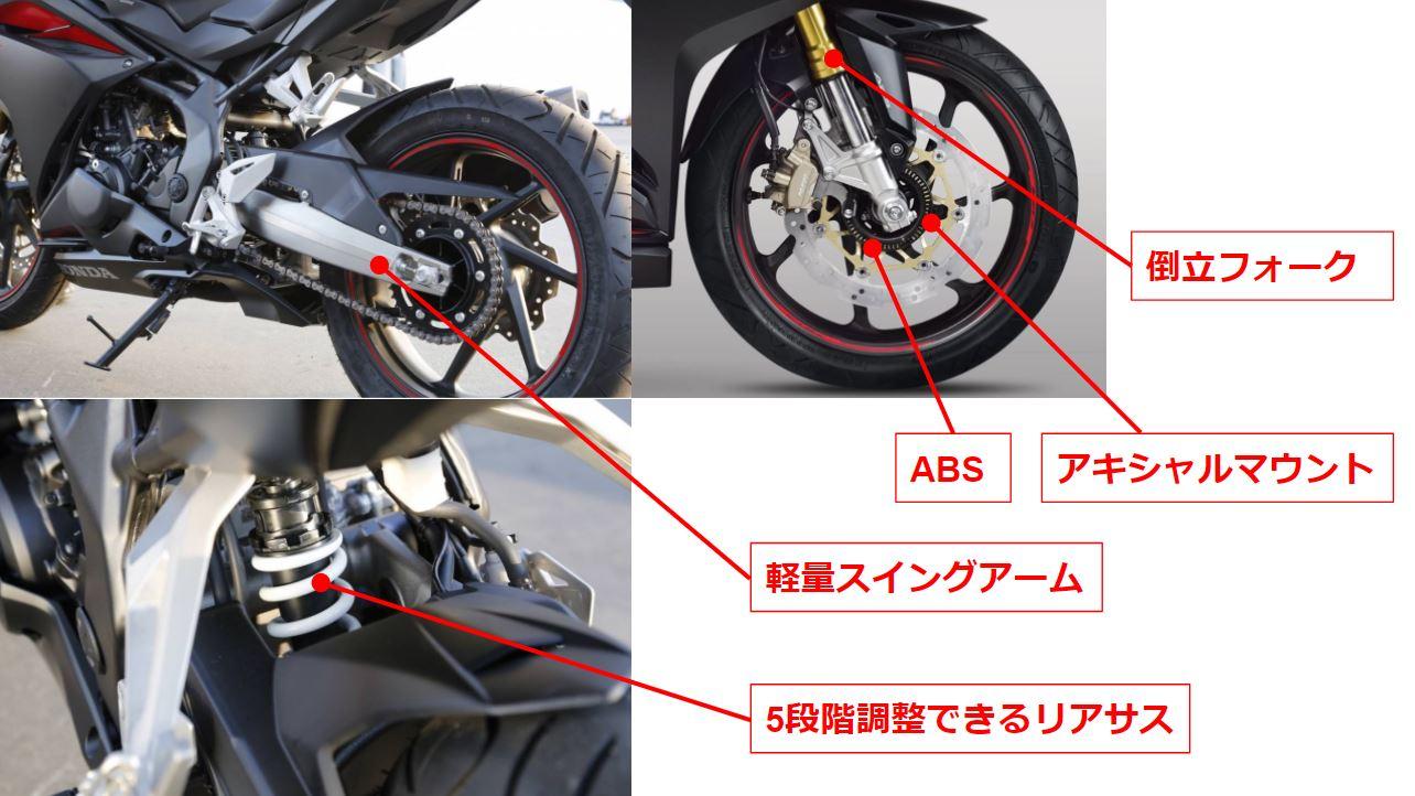 新型CBR250RRの足回りの詳細