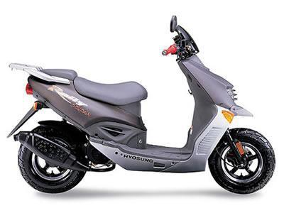 バイク比較.comを使ったお客様のSF50B売却実績