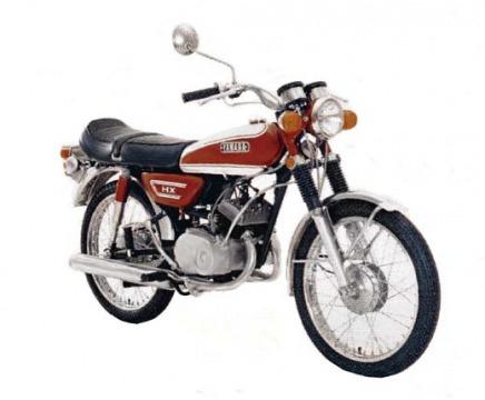 バイク比較.comを使ったお客様のHX90売却実績