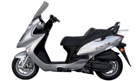 バイク比較.comを使ったお客様のグランドディンク250Z売却実績