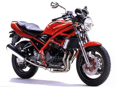 バイク比較.comを使ったお客様のバンディット400V売却実績