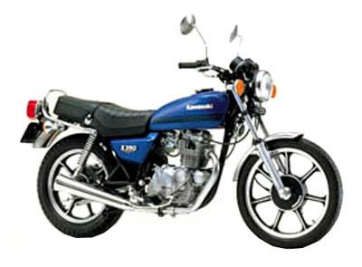 バイク比較.comを使ったお客様のZ250FS売却実績