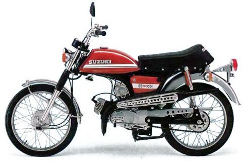 バイク比較.comを使ったお客様のAC50売却実績