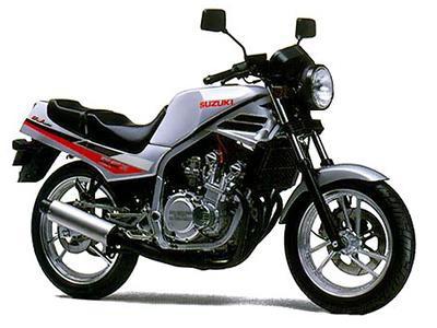 バイク比較.comを使ったお客様のGF250売却実績
