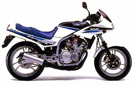 バイク比較.comを使ったお客様のGF250S売却実績