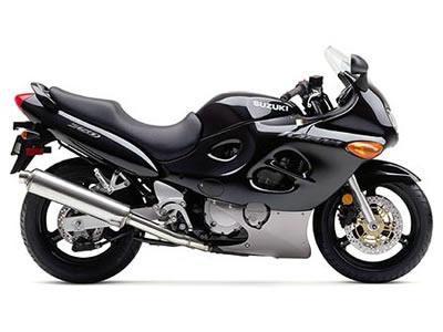 バイク比較.comを使ったお客様のGSX750F売却実績