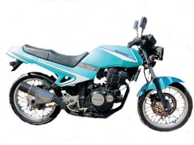 バイク比較.comを使ったお客様のNZ250売却実績