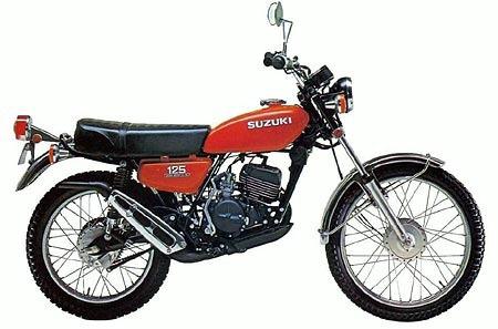バイク比較.comを使ったお客様のTS125売却実績
