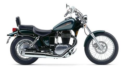 バイク比較.comを使ったお客様のサベージ650売却実績