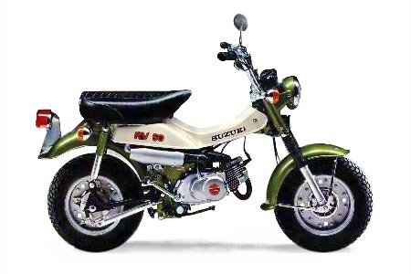 バイク比較.comを使ったお客様のバンバン50売却実績