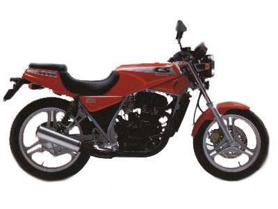 バイク比較.comを使ったお客様のCS250売却実績