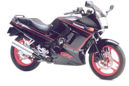 バイク比較.comを使ったお客様のGPX250R2売却実績