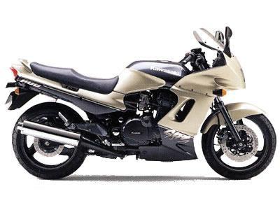 バイク比較.comを使ったお客様のGPZ1100売却実績