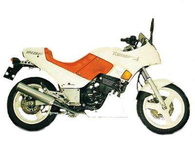 バイク比較.comを使ったお客様のGPZ250R売却実績