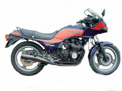バイク比較.comを使ったお客様のGPz400F売却実績