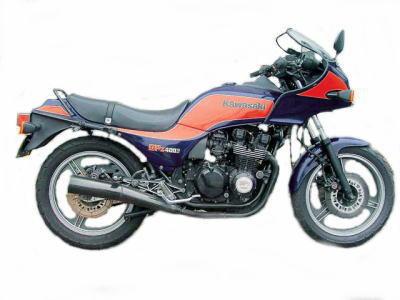GPz400F