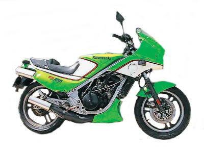 バイク比較.comを使ったお客様のKR250売却実績