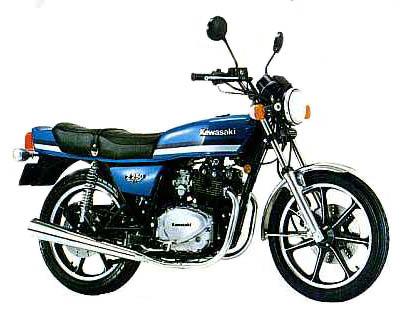 バイク比較.comを使ったお客様のZ250FT売却実績