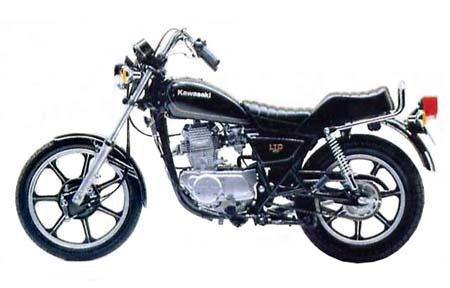 バイク比較.comを使ったお客様のZ250LTD売却実績