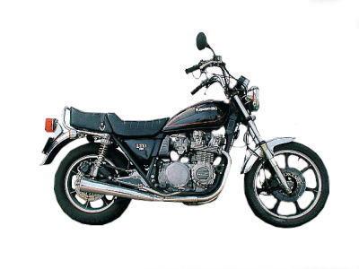 バイク比較.comを使ったお客様のZ550LTD売却実績